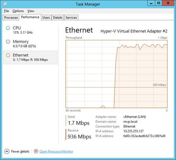 Windows Server 2012 Hyper-V Cluster With NIC Teaming #WS2012