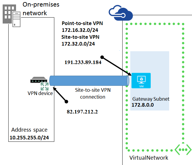 Windows Server 2012 R2 | Software Defined Storage Windows Server