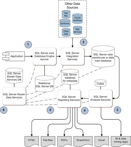 pdf Financial Risk Manager Handbook (Wiley Finance) 5th