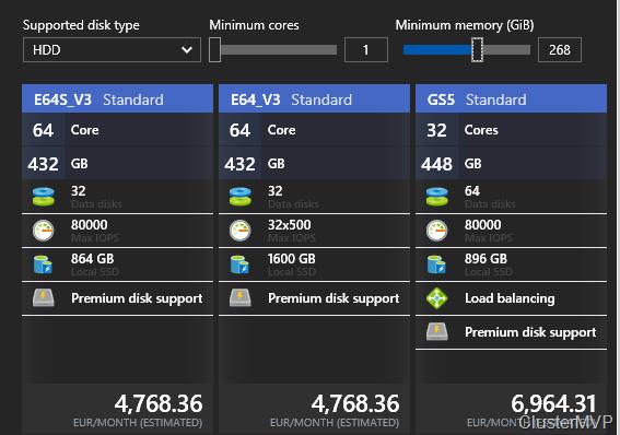 Robert Smit | Software Defined Storage Windows Server